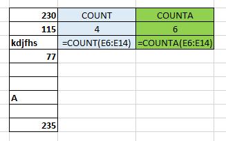 Štatistické funkcie SUM, AVERAGE, MIN, MAX, COUNT a COUNTA
