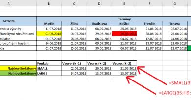 Zistenie najskoršieho alebo najnovšieho dátumu 2. časť