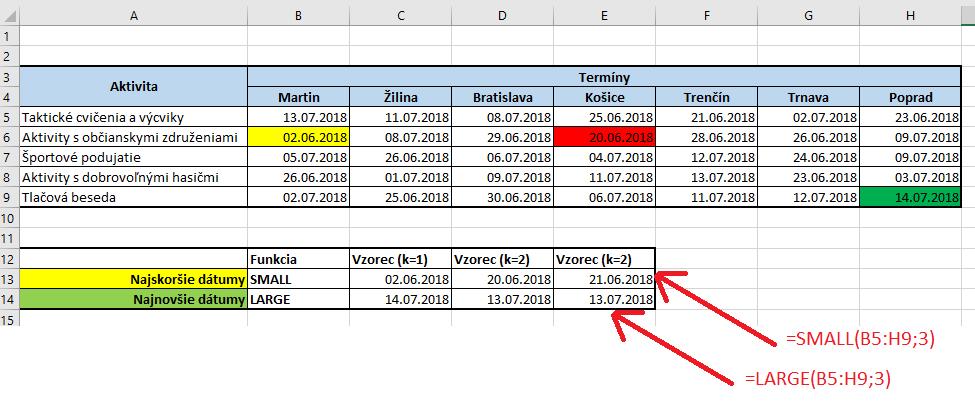 30 dátumové údaje